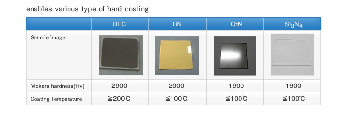 hard coating search from films product information shincron co